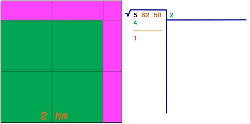 Radice quadrata 2