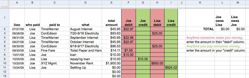 A Spreadsheet to Track Shared Expenses for Two Roommates – Rental Expense Worksheet
