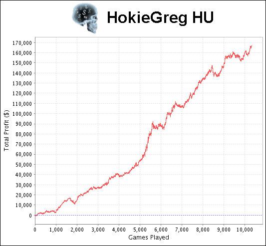 HokieGreg