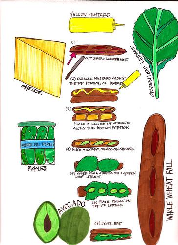 sandwich fave