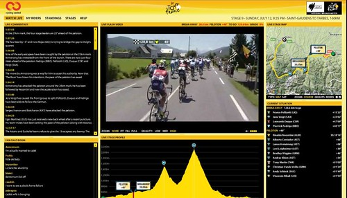 SBS - TDF Watch Live