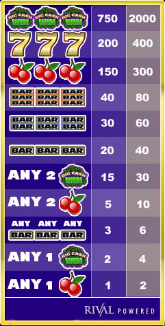free Wheel of Cash slot mini symbol
