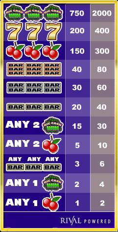 free Wheel of Cash slot mini symbol