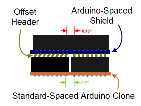 offset header - arduino shield