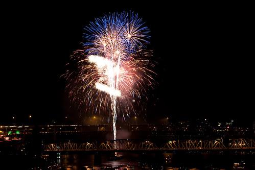 Zorro Fireworks