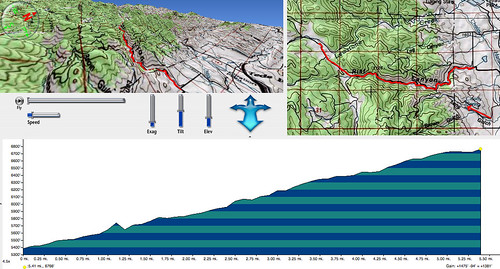 Rist Canyon 20 min TT