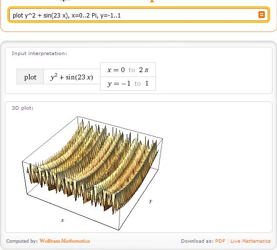 Gráfica que muestrao Wolfram|Alpha