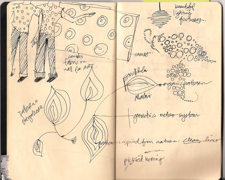 Tour Doodle: Stockholm & Malmo, Sweden 2007