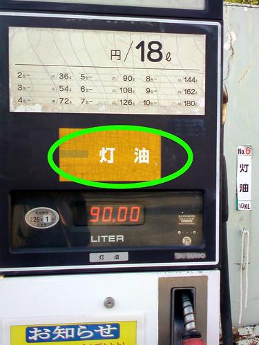 Everyday Kanji 19 - Gas Station ④