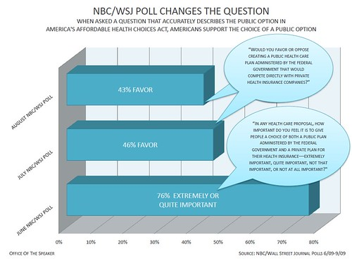 NBC/WSJ poll