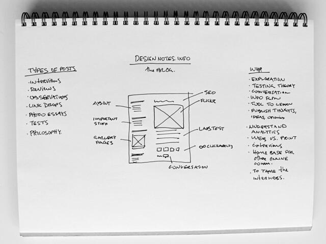 DesignNotes Blog