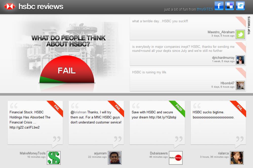 HSBC FAIL Reviews
