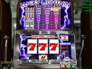 Lucky Lightnin slot game online review