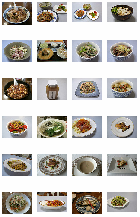 Flickr: Your stuff tagged with food