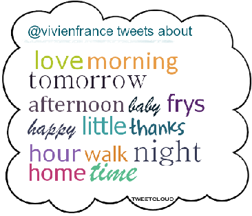 tweetcloud