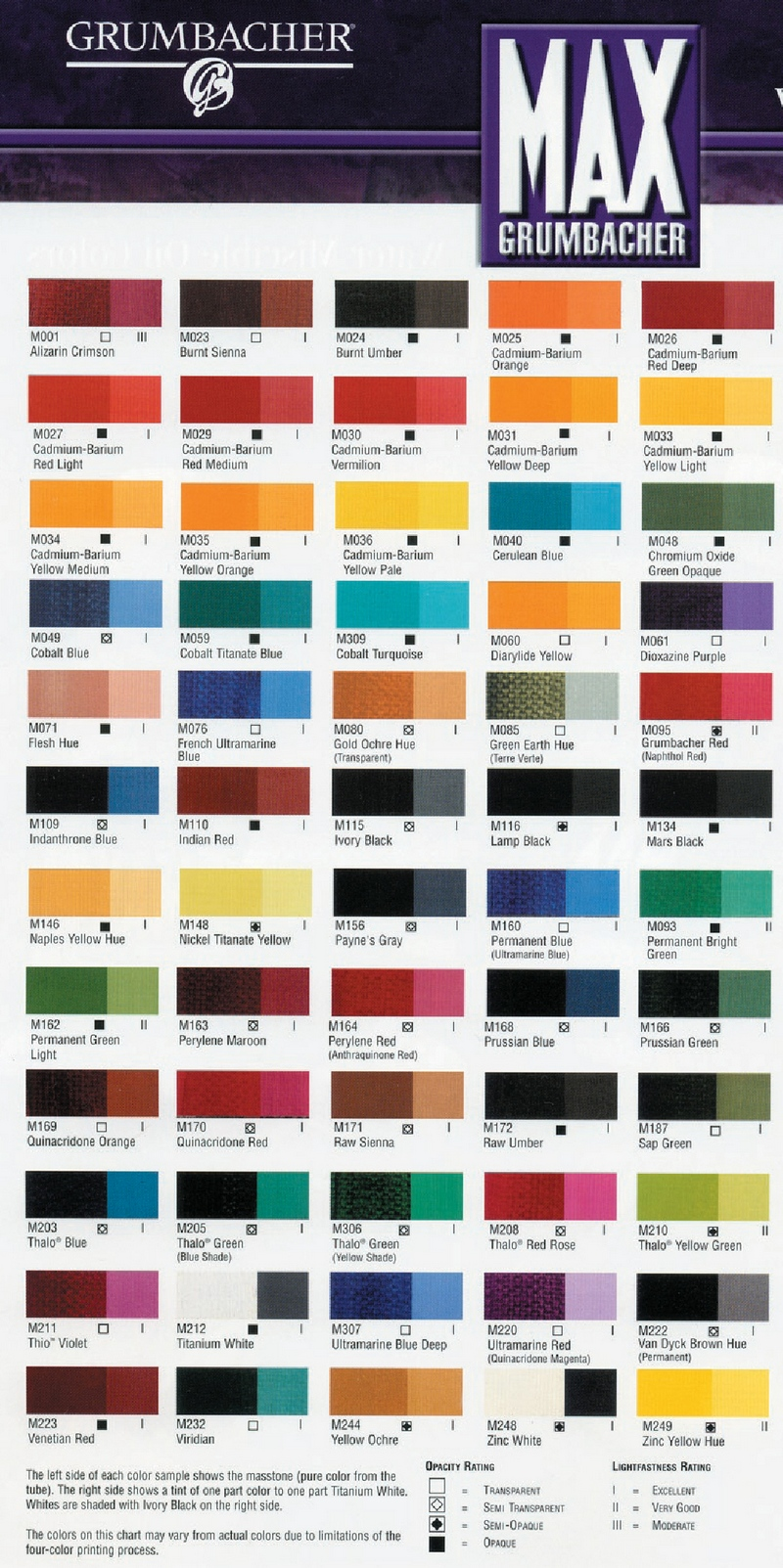 Manufacturers color charts for water soluble oils grumbacher max nvjuhfo Choice Image