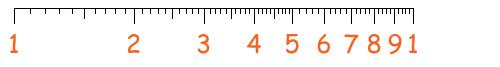 Scala Logaritmica 2