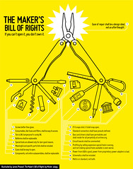 The Maker's Bill of Rights: Illustrated (James Provost) Tags: make illustration photoshop work poster diy technology drawing diagram type editorial illustrator visualization maker homebrew vector instruction infographic owner manifesto infographics visualthinking editorialillustration technicalillustration