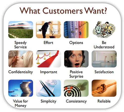 Nghiên cứu tâm lý để hiểu rõ khách hàng