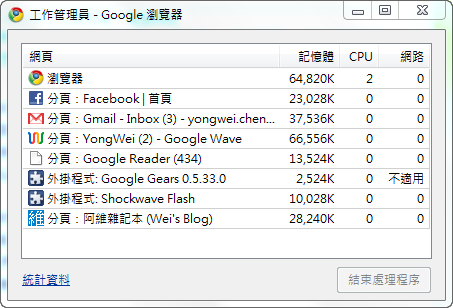 Chrome purge memory step 2