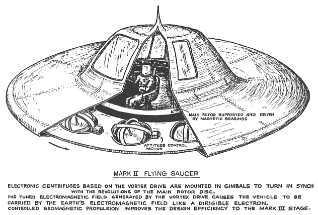 Flying Saucer Technology Flying Saucer Has no Jet
