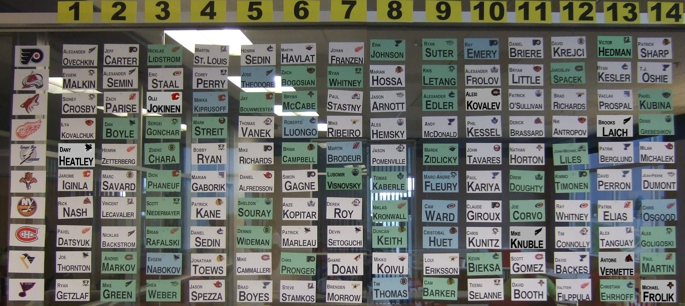 2009 Draft Board