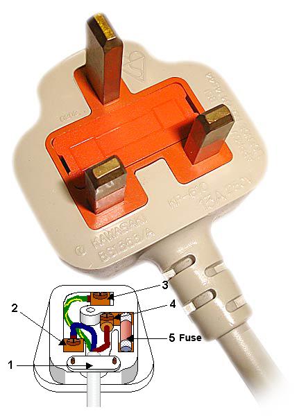 Bs1363-plug_psaxtiria