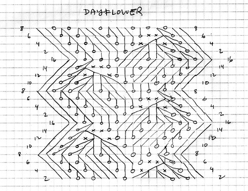 Dayflower Diagram, neatened