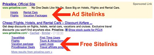 AdWords Ad Sitelinks