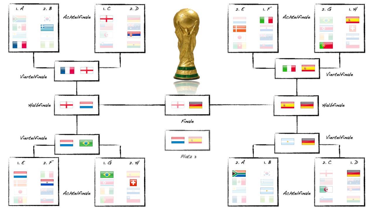Nationalmannschaft Spielplan