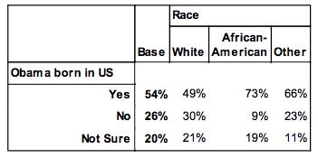 NC Poll 1