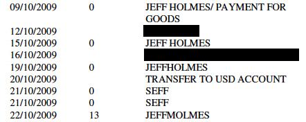 Jeff Molmes indeed!