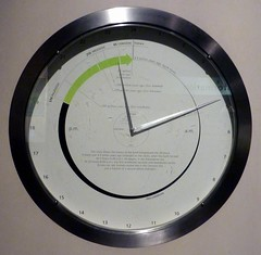 Clock of the short now