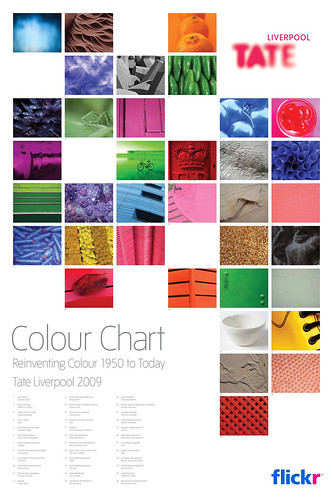 Colour Chart Poster