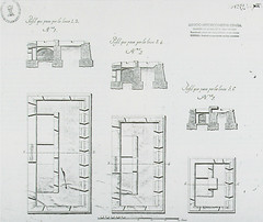 Hagåtña Forts Sketches