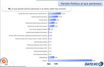 Screenshot partidos bogota datexco junio 2011