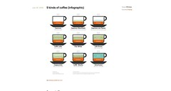 9 kinds of coffee (infographic) - Random things_1249007380082