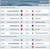 Ligue 1: classement de la 18e journée
