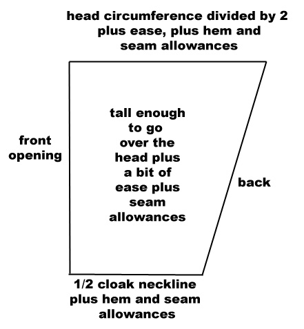 Wizard Cloak Hood Diagram