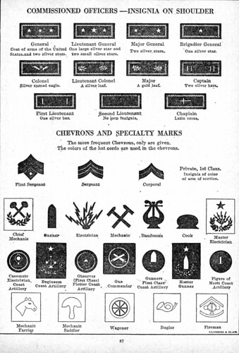First World War U.S. Army Insignia -- First Page | Flickr - Photo ...