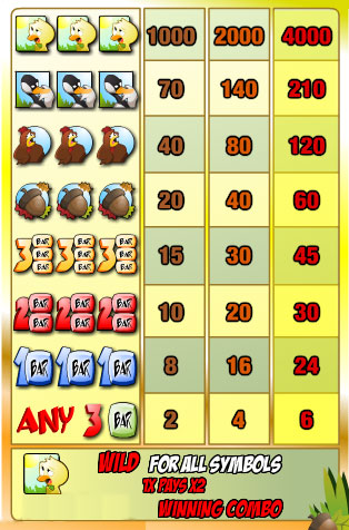 free Chicken Little slot mini symbol