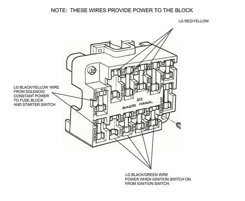 1979 ford f 150 fuse box diagram wiring diagram rh jh pool de