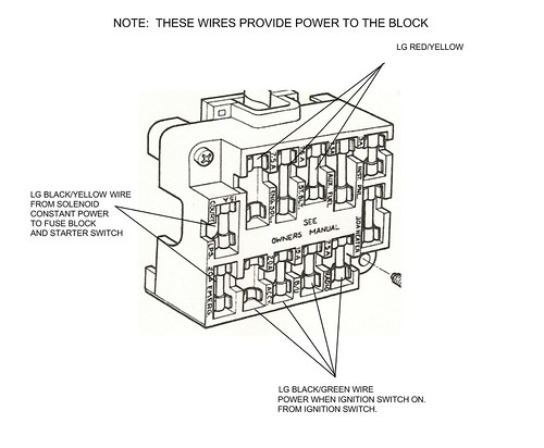3699490227_cf11d6c781?v=0 fuse block replacement tutorial ford truck enthusiasts forums Ford F-150 Fuse Box Diagram at crackthecode.co