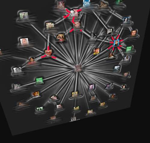 Social Network Analysis of Twitter User  Easy to spot Network Nodes