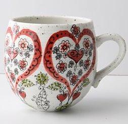 Anthro.mug