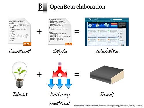 OpenBeta elaboration