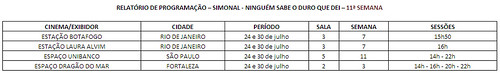 simonal-gradehorario11semana