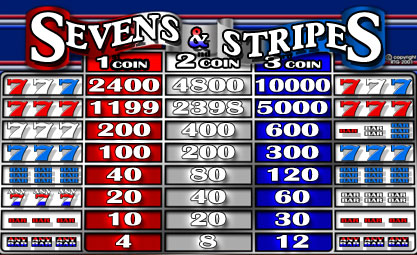 free Sevens and Stripes slot game symbols