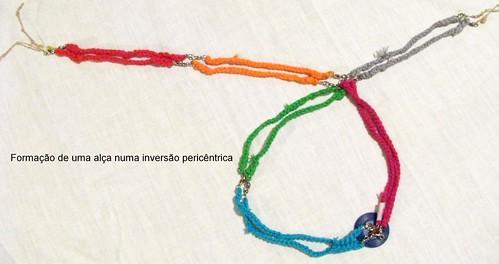 Alça formada por cromossomo com inversão Pericêntrica