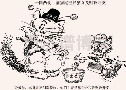 财富分配不合理,中国要出大问题